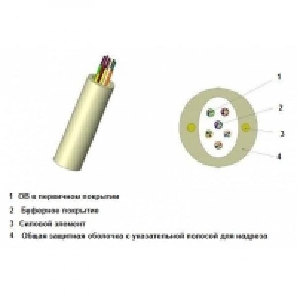 Оптический кабель для внутренних магистралей