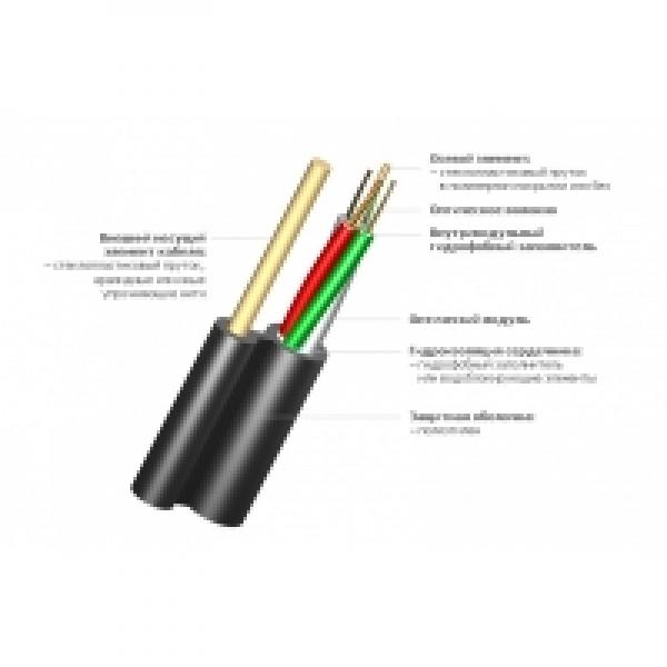 Оптический кабель подвесной с диэлектриком