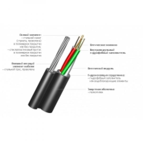 Оптический кабель подвесной с внешним тросом